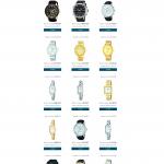Zegarki Lorus - Autoryzowany Dystrybutor